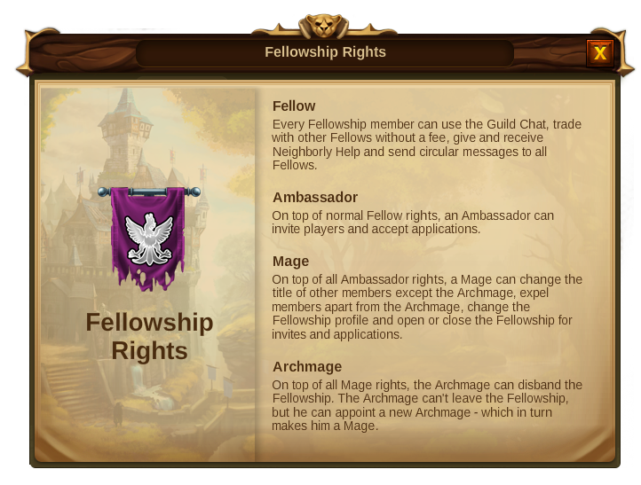 File:14Fellowships rights.png