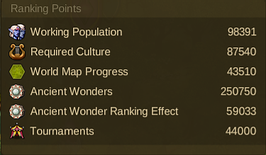 Ranking user tooltip.png