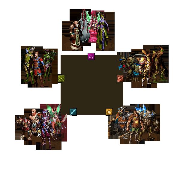 Battle - Elvenar Wiki EN