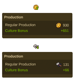 Culture Bonus icons.png